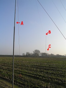 The HEDZ for 80m and 160m requires 3 poles A, B and C. Pole B is 15m tall, A and C are 9m. The distance from A to C is over 100m.