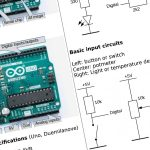 Arduino Quick Reference Card – Ernest Neijenhuis PA3HCM Homepage